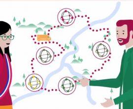 Une seconde vidéo pédagogique sur l'innovation territoriale : phases clé du processus